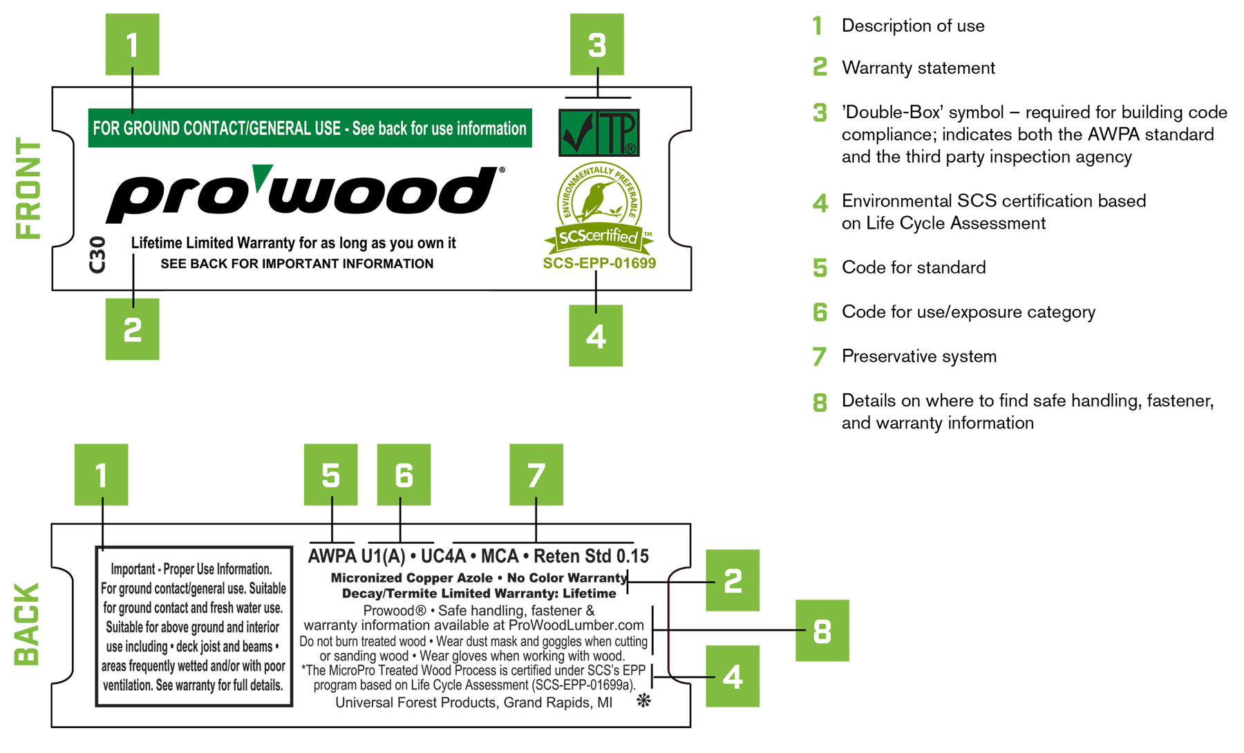 ProWood End Tag 2018 with Number Call Outs